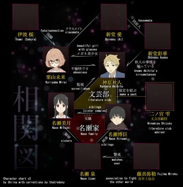 kyokai_charactersKopie_zpsd5d72764